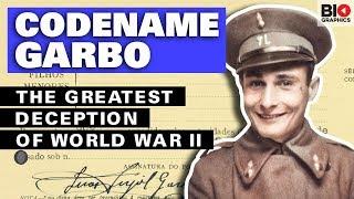 Codename Garbo: The Greatest Deception of World War II