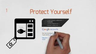 How to protect from Phishing emails