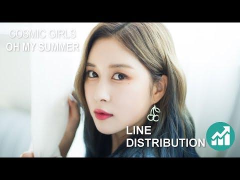 Download WJSN - Oh My Summer Line Distribution Mp4 baru