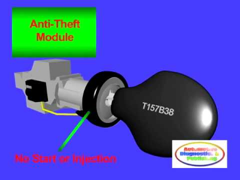 Ignition Key Transponders