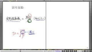 高校物理解説講義:「弦と気柱の振動」講義8