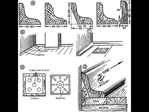 Вентиляция пола в частном доме схема