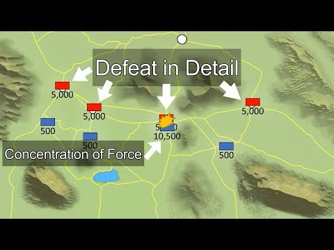 Defeat in Detail: A Strategy to Defeating Larger Armies