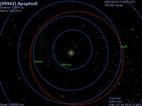 NASA Rules Out Earth Impact in 2036 for Asteroid Apophis