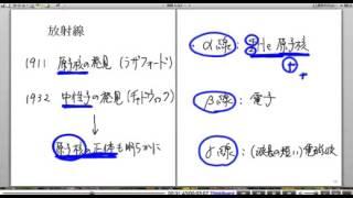 高校物理解説講義:「放射線」講義4