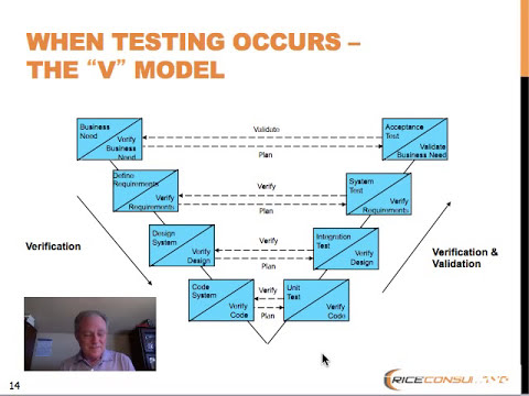 Software Testing Training - V Model