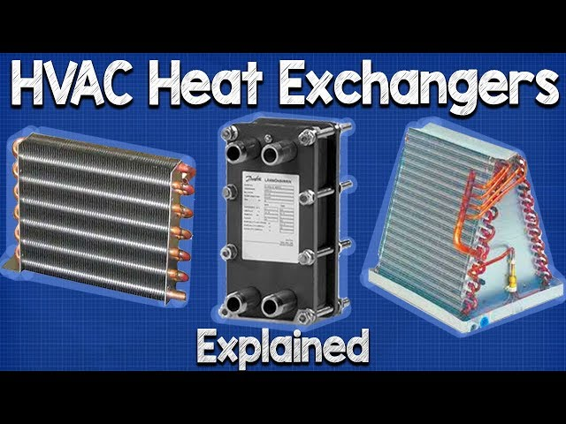 HVAC Heat Exchangers Explained   The basics working principle how heat exchanger works