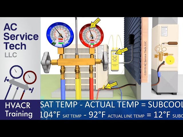 HVAC Training Basics for New Techs: Gauges, Pressures, Temps, Check the Charge!