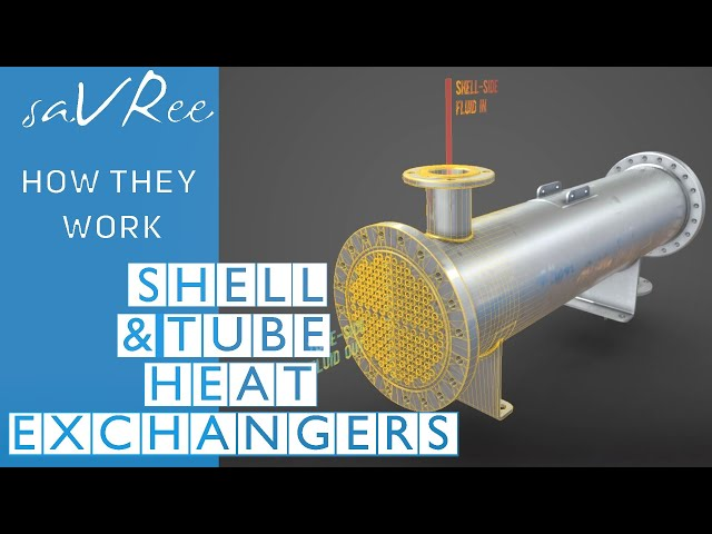 How Shell and Tube Heat Exchangers Work (Engineering)