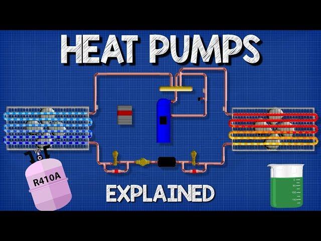 Heat Pumps Explained - How Heat Pumps Work HVAC