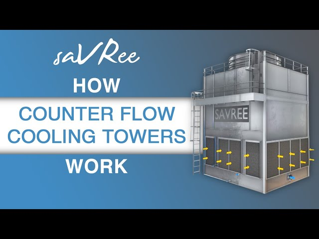 How Counter Flow Cooling Towers Work