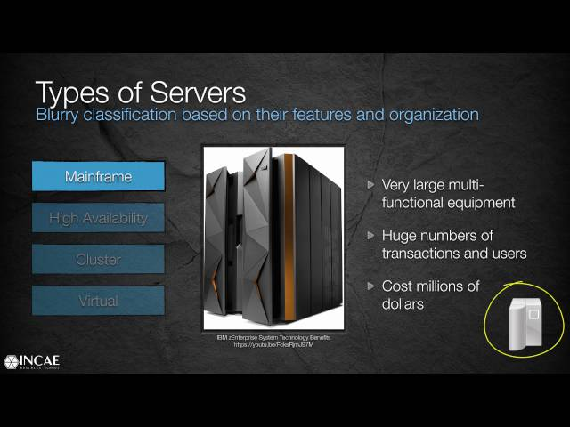 Introduction to IT Infrastructure