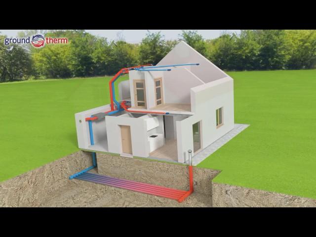 Mechanical ventilation with VENTIFLEX® PLUS system and Ground-Air Heat Exchanger