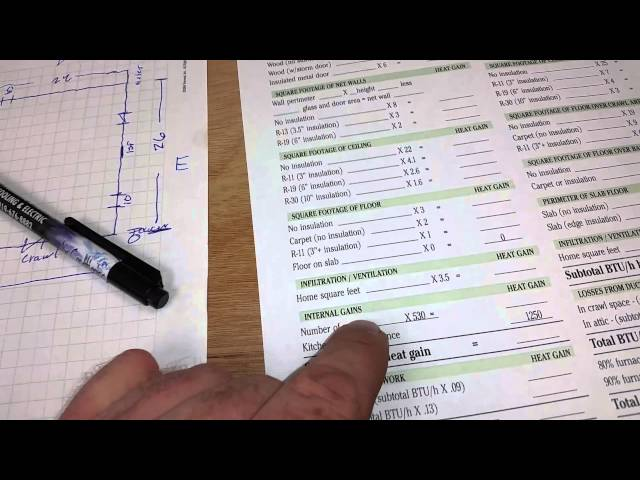 How to perform a quick load calculation