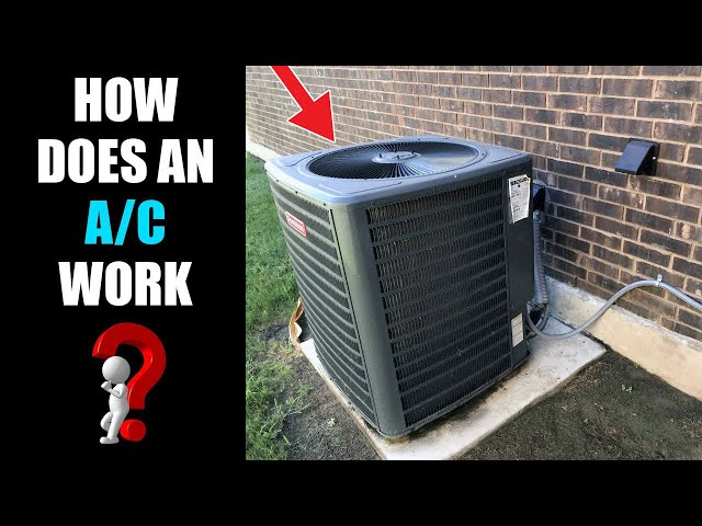 How a Home AC Works For Dummies