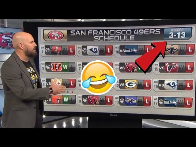 4 Minutes And 20 Seconds Of Adam Rank's Dumbest 2019-2020 NFL Season Predictions