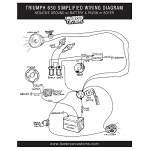 [DIAGRAM_1CA]  How To Install A Pazon Ignition For Triumph Motorcycles - YouTube | Triumph 650 Wiring Diagram |  | YouTube