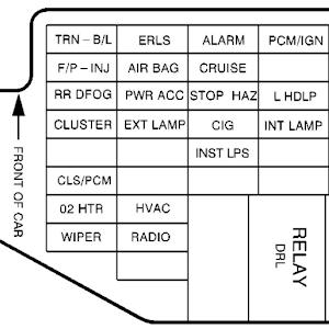 Pontiac Sunfire Fuse Box Location And Diagram Youtube