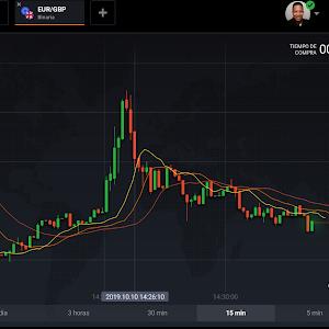 Btcon nėra investicijų, kiek galite uždirbti: Investavimą bitcoin