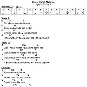 In the video below, chordbuddy creator, travis perry,. Sweet Home Alabama Lynyrd Skynyrd How To Play Acoustic Version Beginner Guitar Lesson Youtube