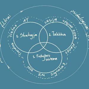whipsaw prekybos strategija diskutuoti apie besivystančias šalis ir tarptautinę prekybos sistemą