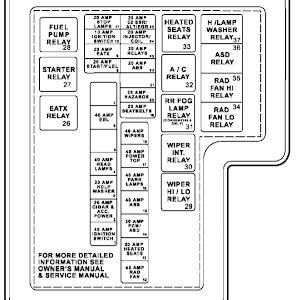 01 Chrysler Sebring Fuse Box Wiring Diagram Generate A Generate A Saleebalocchi It