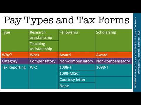 How to Complete Your 2018 Grad Student Tax Return (and Understand It, Too!)