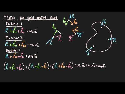 F=ma for rigid bodies proof - YouTube