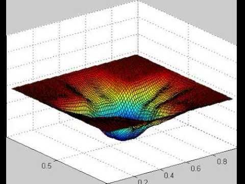 Wave Equation 2d Finite Element Method Matlab Youtube