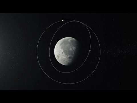 isro-chandrayaan-2-(3d-animation)