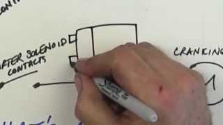 No Crank - Slow Crank - 2 Video
