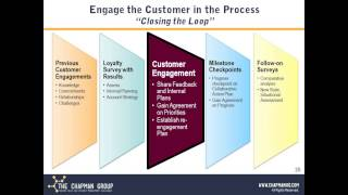 [Webinar] Measuring the Customer Experience - Going Beyond NPS® to Get Actionable Insights