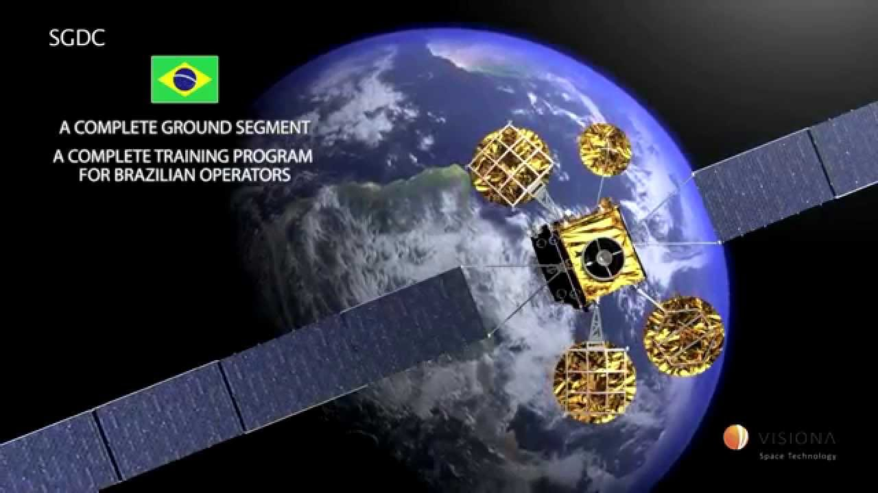Resultado de imagem para satelite brasileiro