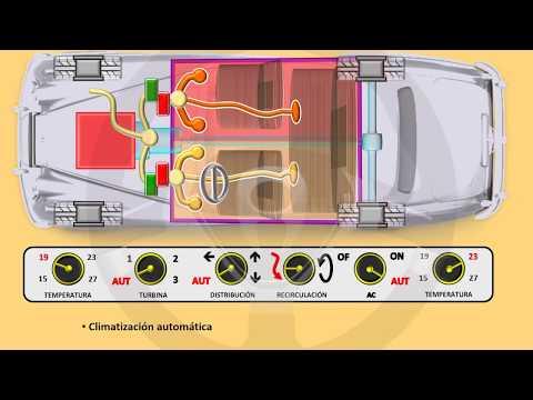 INTRODUCCIÓN A LA TECNOLOGÍA DEL AUTOMÓVIL - Módulo 14 (7/16)