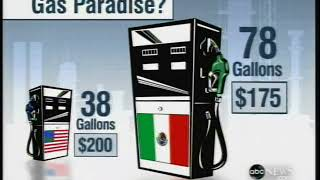 Mexican Gas Prices