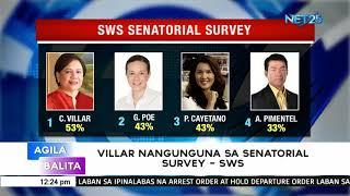 Villar nangunguna sa senatorial survey - SWS