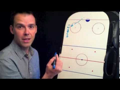 How to Play Hockey: Terms: Inside, outside, up ice, & down ice