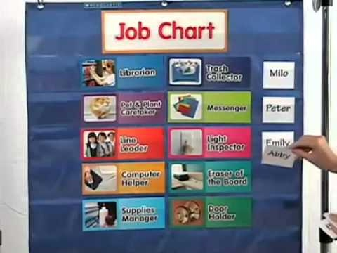 Class Jobs Pocket Chart (by Scholastic)