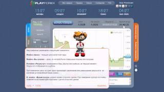 PlayForex, Форекс игра, рынок Forex