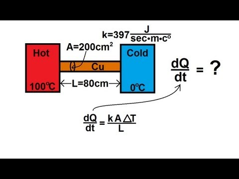 Physics - Thermodynamics: Conduction: Heat Transfer (2 of 20) Power Dissipation
