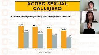 Lanzamiento Radiografía Del Acoso Sexual en Chile