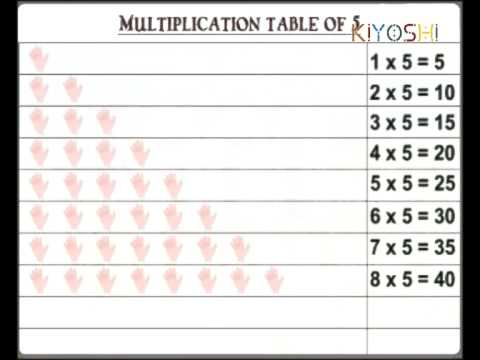 Multiplication Table Of 5 Maths Made Easy Video Youtube