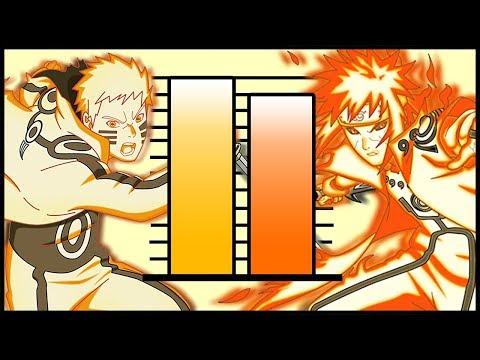 Naruto vs Minato - POWER LEVELS | Ninja World |