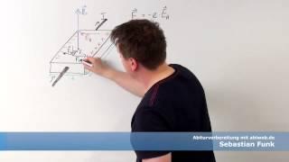 Hall Effekt - Herleitung und Erklärung