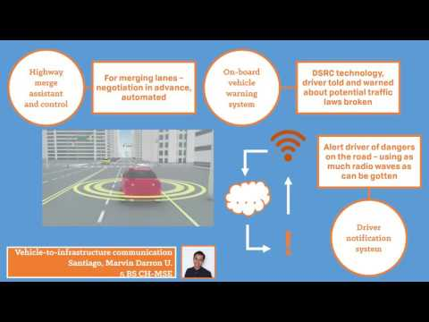 Vehicle To Infrastructure Communication: Explanation Behind The Innovation By Marvin Darron Santiago