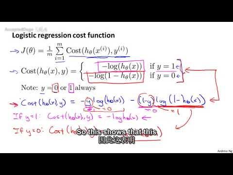 37機器學習(Machine Learning)- 吳恩達(Andrew Ng)中文字幕版Simplified Cost Function and - YouTube