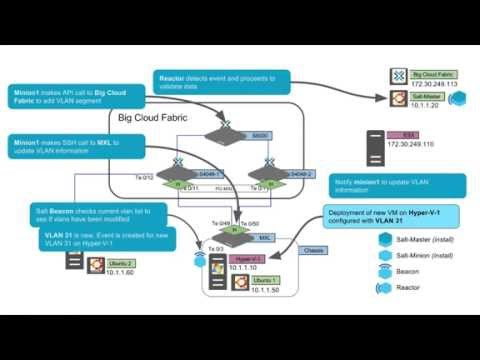 SaltStack webinar - Orchestration for Modern Data Center Operations