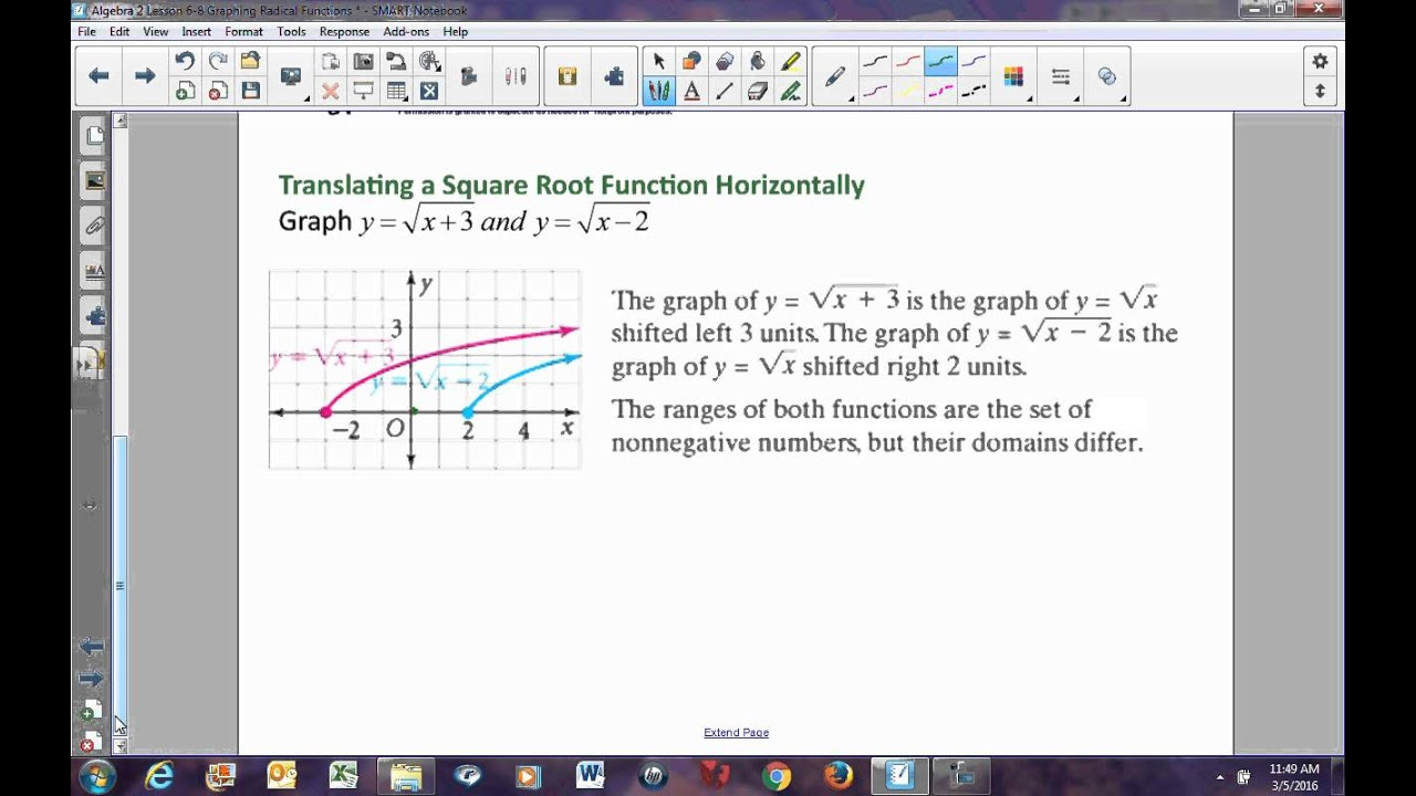 Algebra 2 Lesson 6 8 Graphing Radical Functions