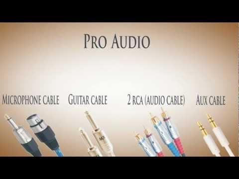 YOURPRICE.in-India's First online shopping for Electronic and Electrical Accessories