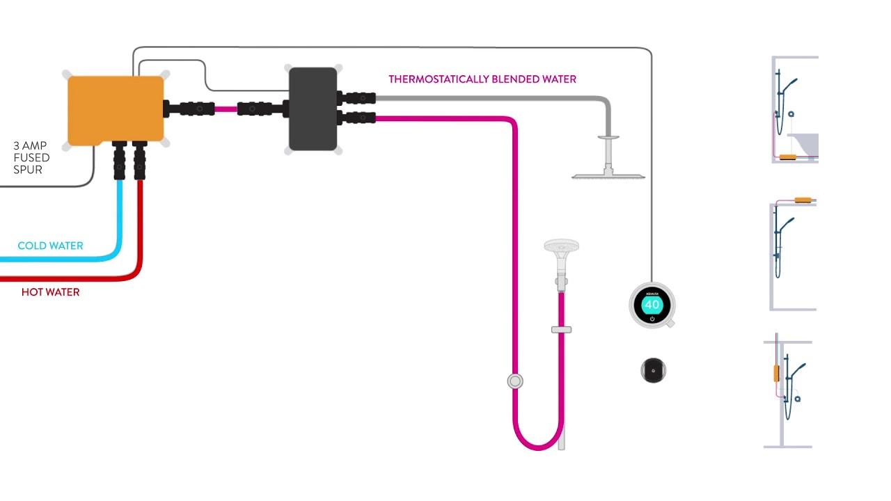 place diverter wiring diagram [ 1280 x 720 Pixel ]